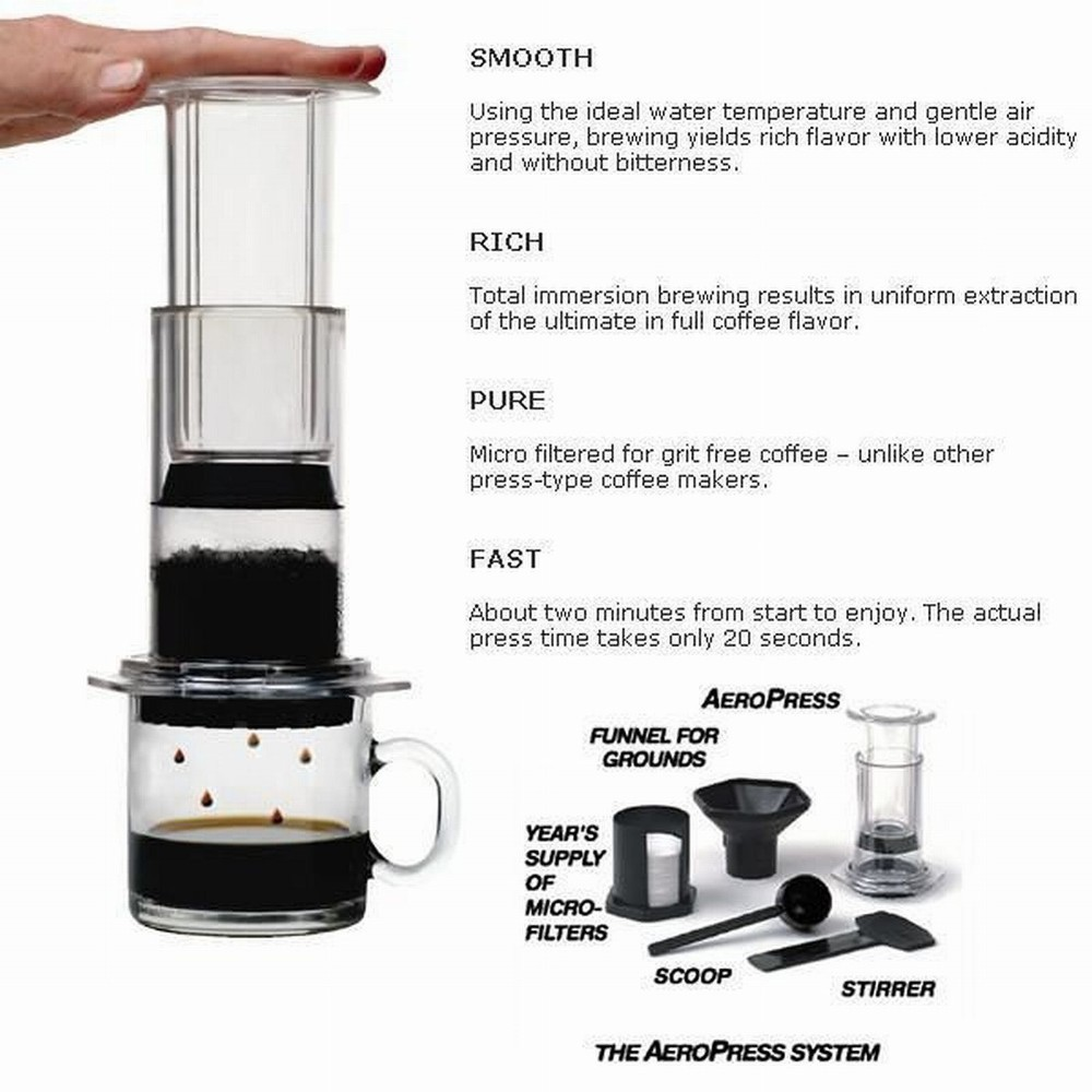 Aerobie Aeropress Coffee Maker Filters : Aero Press Coffee Machine Espresso Maker Aerobie Aeropress Coffee + 350pcs coffee filter on ...