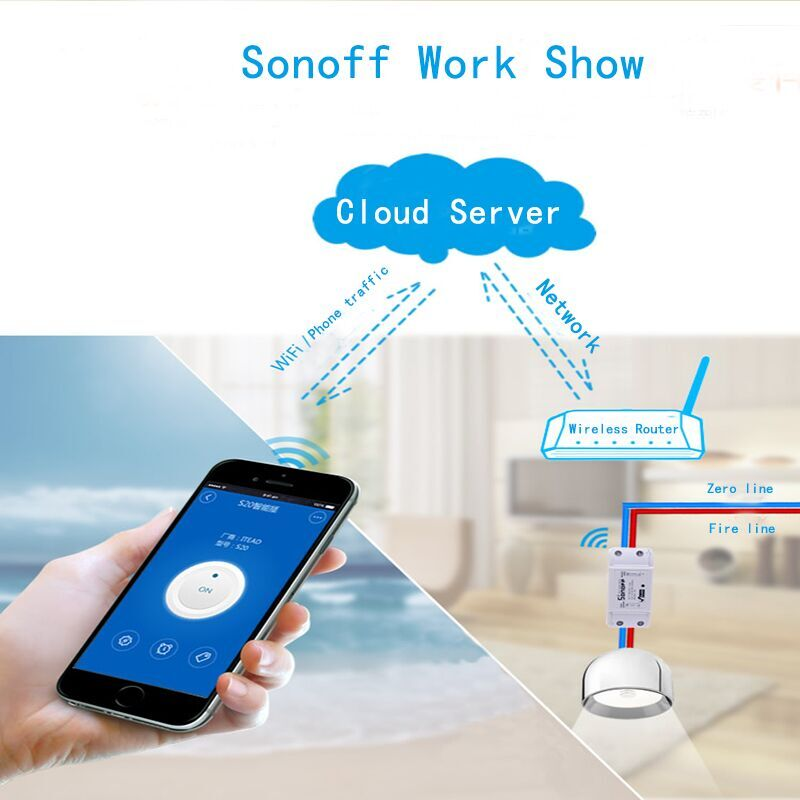 Sonoff Wifi Itead Home IOS Android