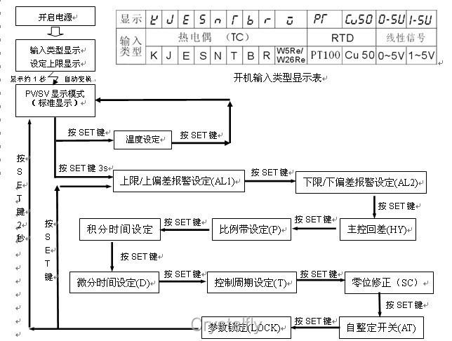 Xmtg-8000 Инструкция - фото 11