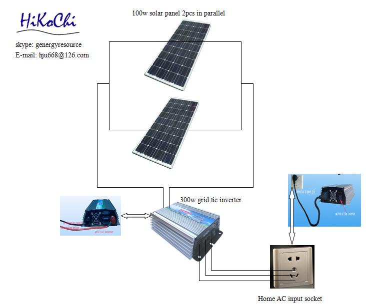 200w home solar system on grid solar grid tie system 200w solar panel TUV certificate 300w solar inverter on grid free shipping<br><br>Aliexpress