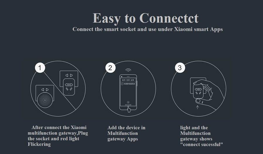 image for Xiaomi Smart Home Mijia Smart Plug Wifi Socket ZigBee APP Wireless Con
