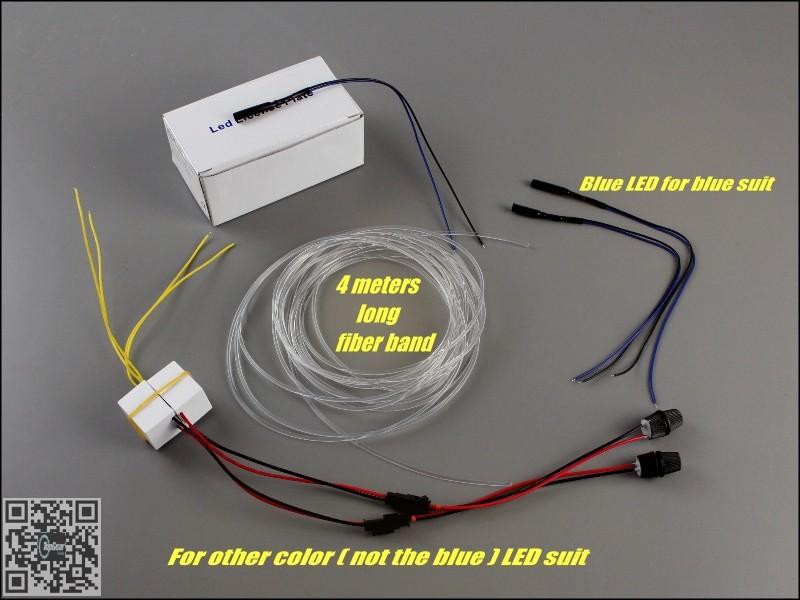 package of atmosphere light fiber band
