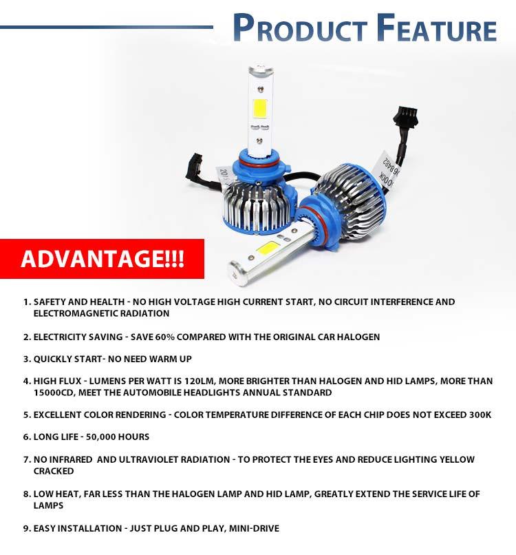 2x 9005 HB3 H10 High Power 48W 7200LM/Set LED COB Car Headlight Super bright White Fog Headlamps W/ Fans Plug&Play