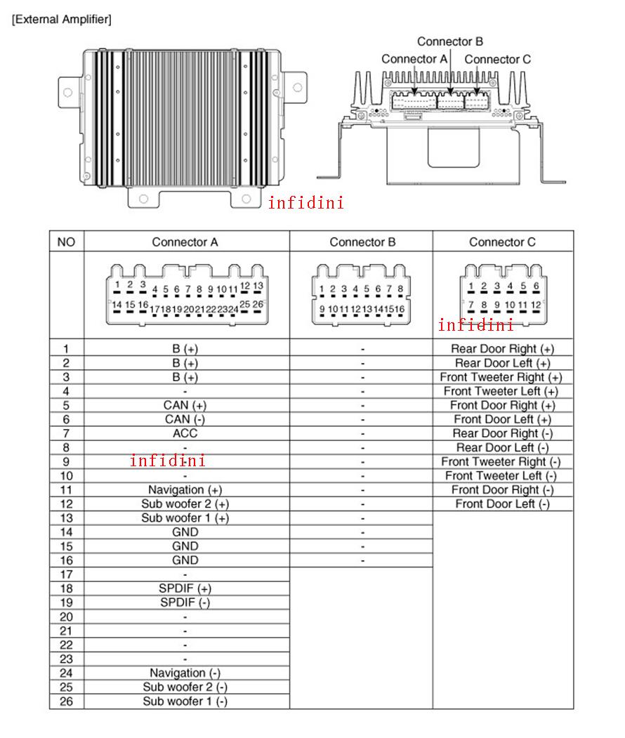 Магнитола на hummer подключение схема