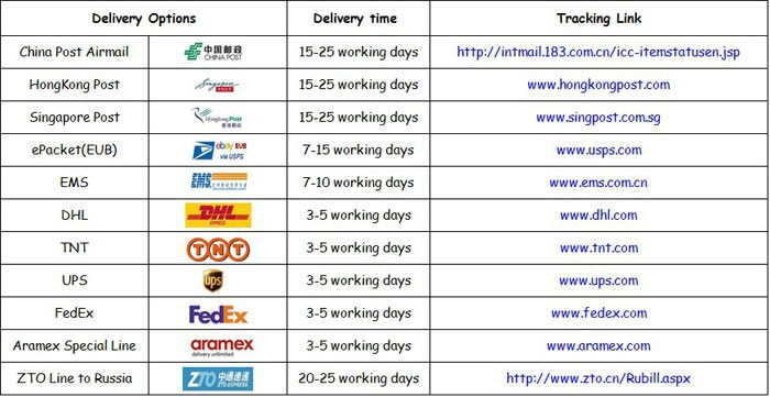 shipping-way-and-delivery-time
