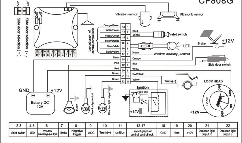 car acura tl remote start wiring diagram  car  free engine image for user manual download