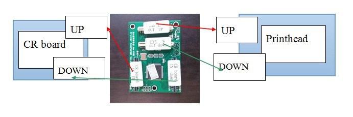 Потребительская электроника DX5 ,