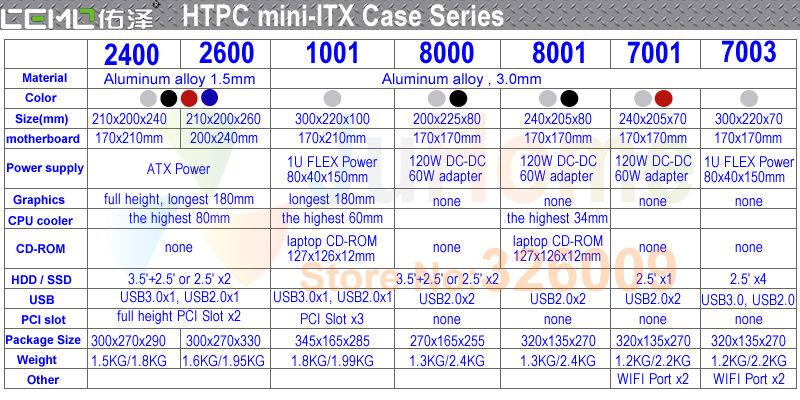 Новый 14 дюймов ноутбук нетбуки пк, Intel Celeron J1800 2.41 ГГц 2 ГБ DDR3 250 ГБ HDD WIFI HDMI веб-камера, дере J1800