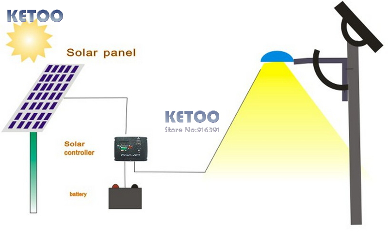 solar based automatic traffic and street light controller Block diagram of automatic street lights intensity control because the street traffic please give the circuit for relay based 12v 10a solar charge controller.