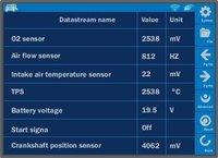 Оборудование для диагностики авто и мото + 2015 gds WIFI gds X431 gds