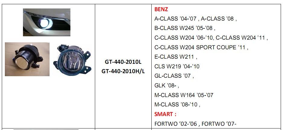 GT440-2010-11