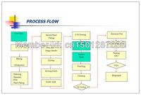 Односторонняя плата PCB /1 PCB /PCB
